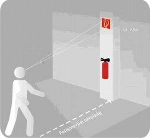 tűzvédelmi jel rögzítési magassága